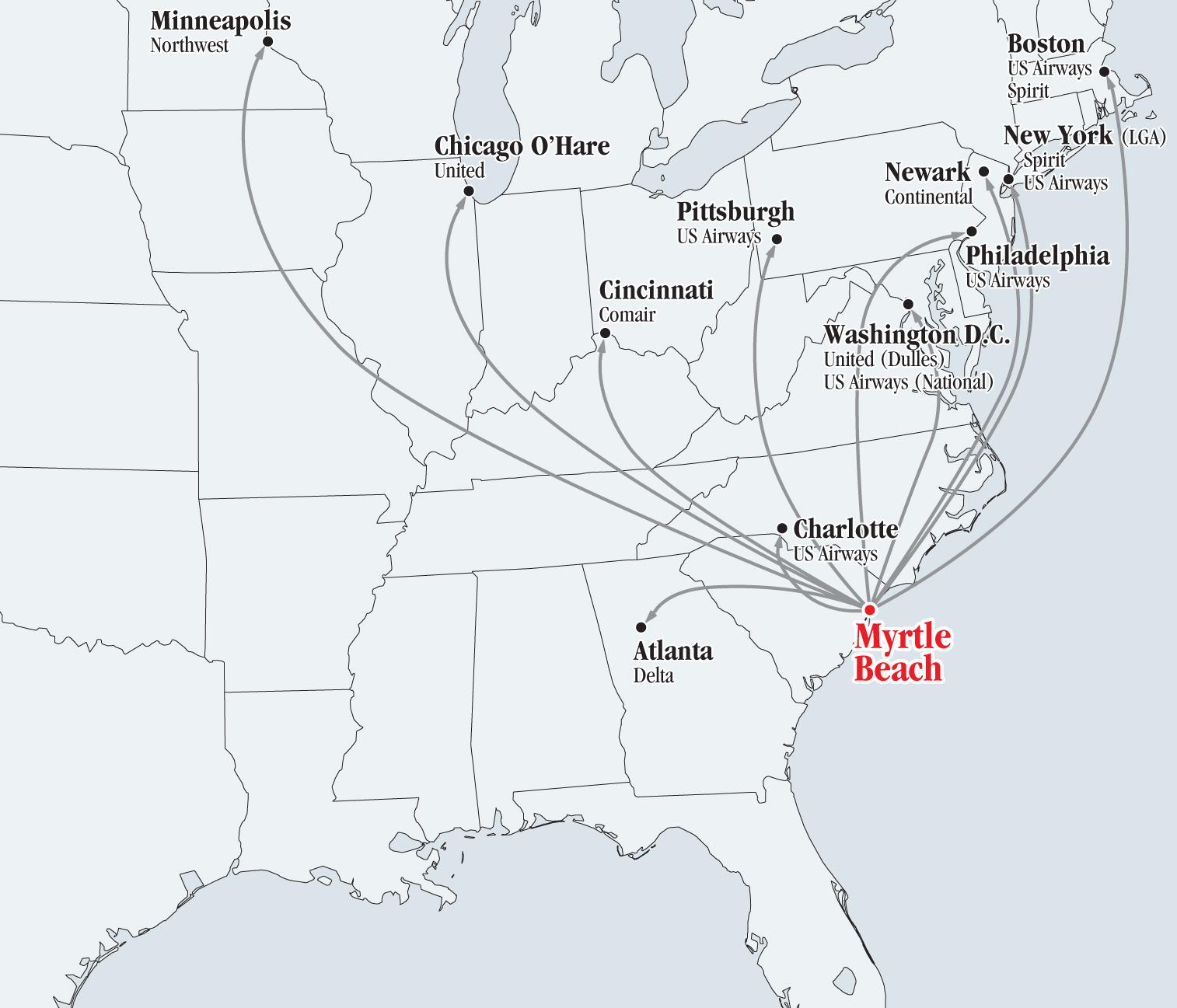 Direct Flights To South Carolina Myrtle Beach